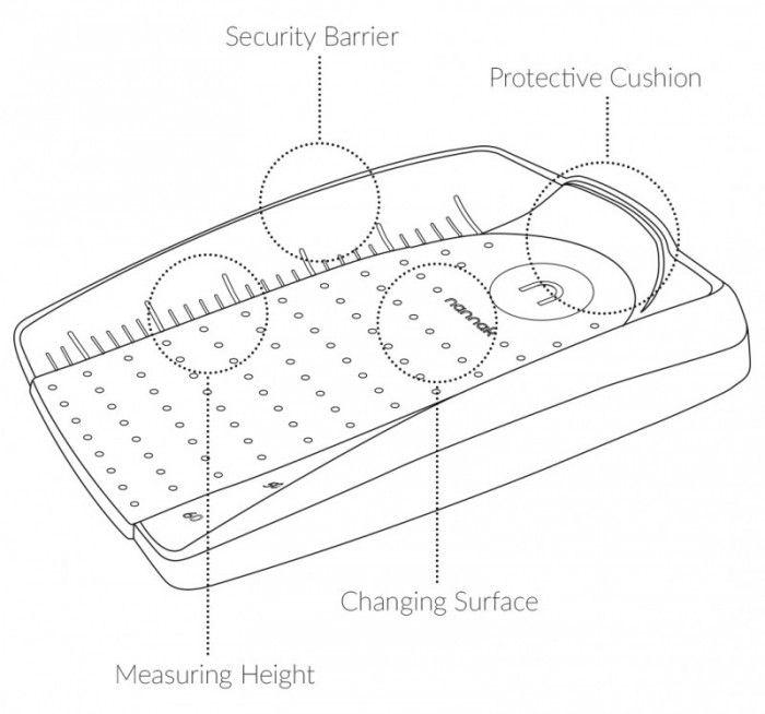 Dimensiones del cambiador de bebé BOKSI Baby Care Station